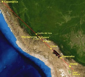 """""""Ancient Alignment in the Andes Hints at Lost Global High Culture"""""""