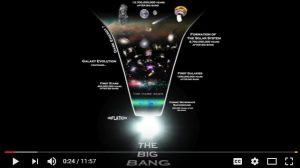 """More Big Problems for Big Bang 