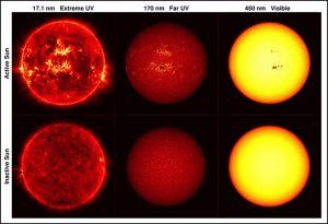 """Better Data for Modeling the Sun's Influence on Climate"""