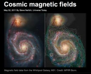 """""""Cosmic Magnetic Fields – The Ultimate Challenge to Gravity-Centric Cosmology 
